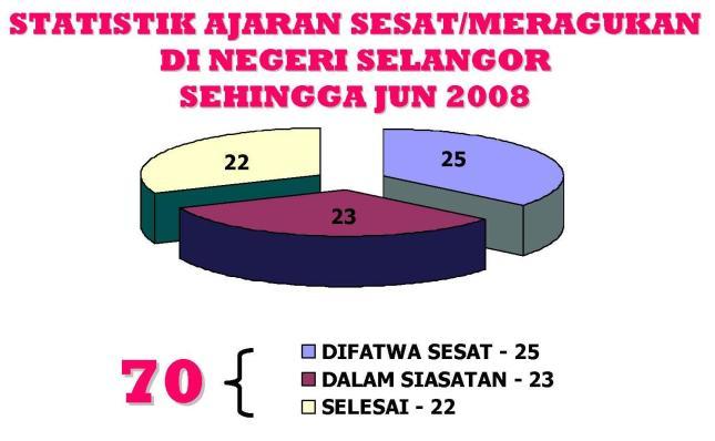 statistik_page_11