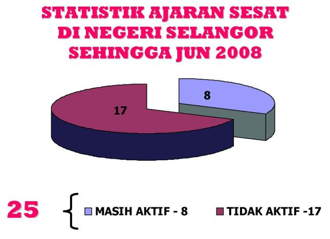 statistik_page_2