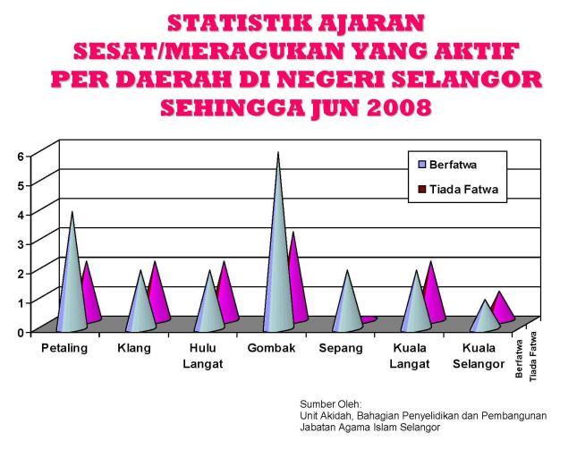 statistik_page_3